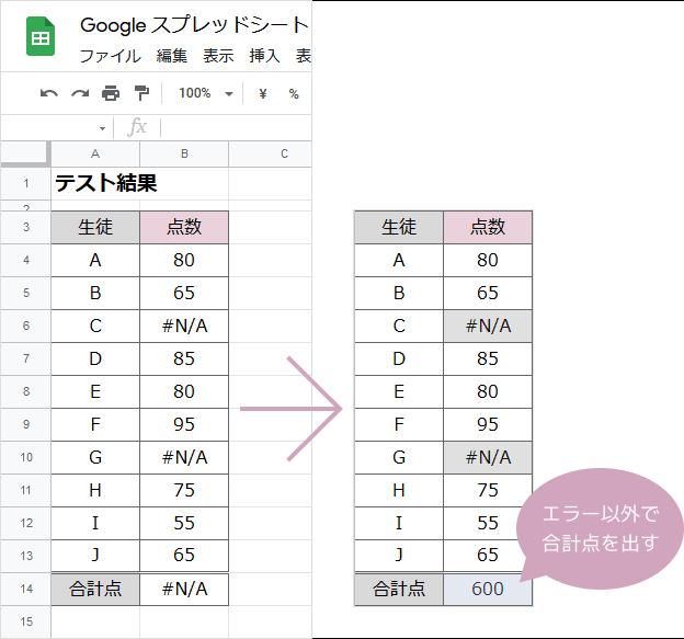 SUMIF関数でエラー以外の値で合計する